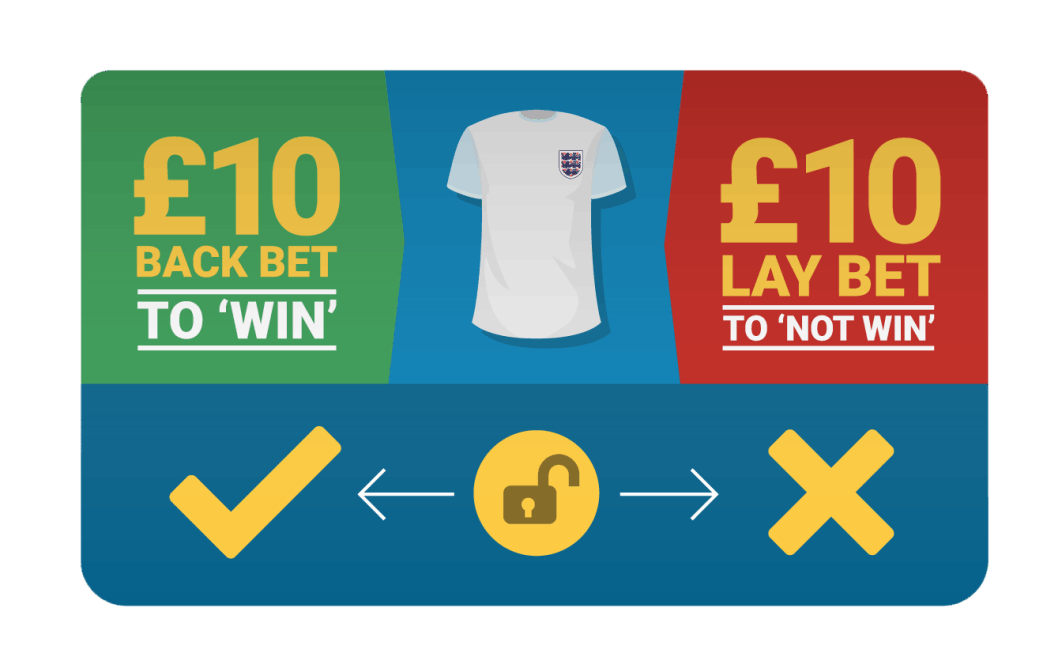 What is the Most Effective Method to Effectively Bet?