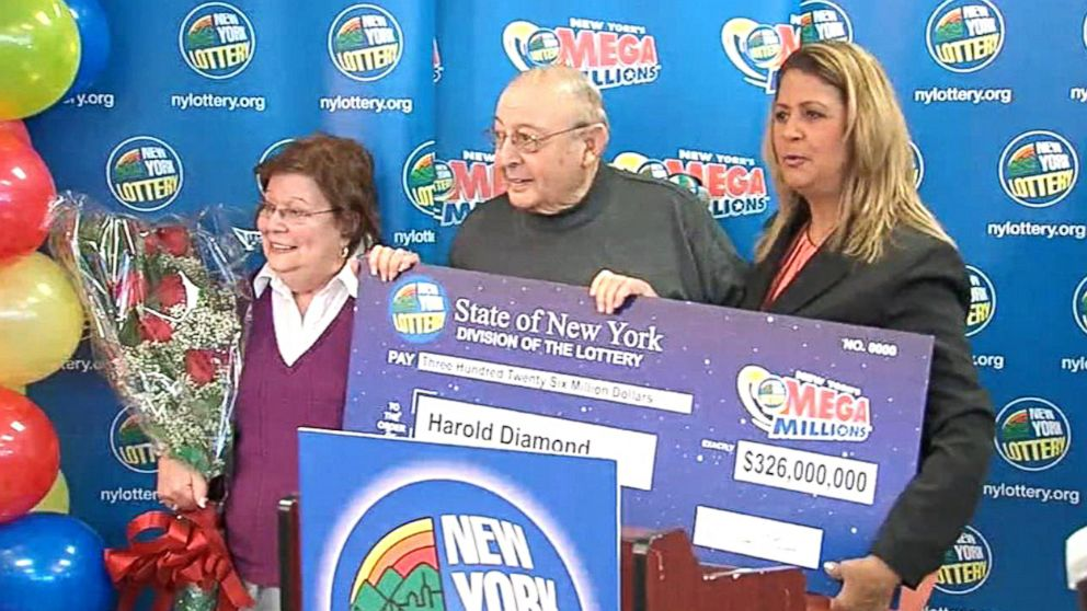 2021 Lottery trends we actually believe in